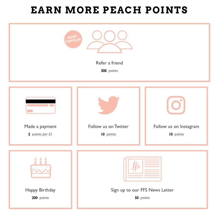 FFS shaving peach point bonus for discounted products